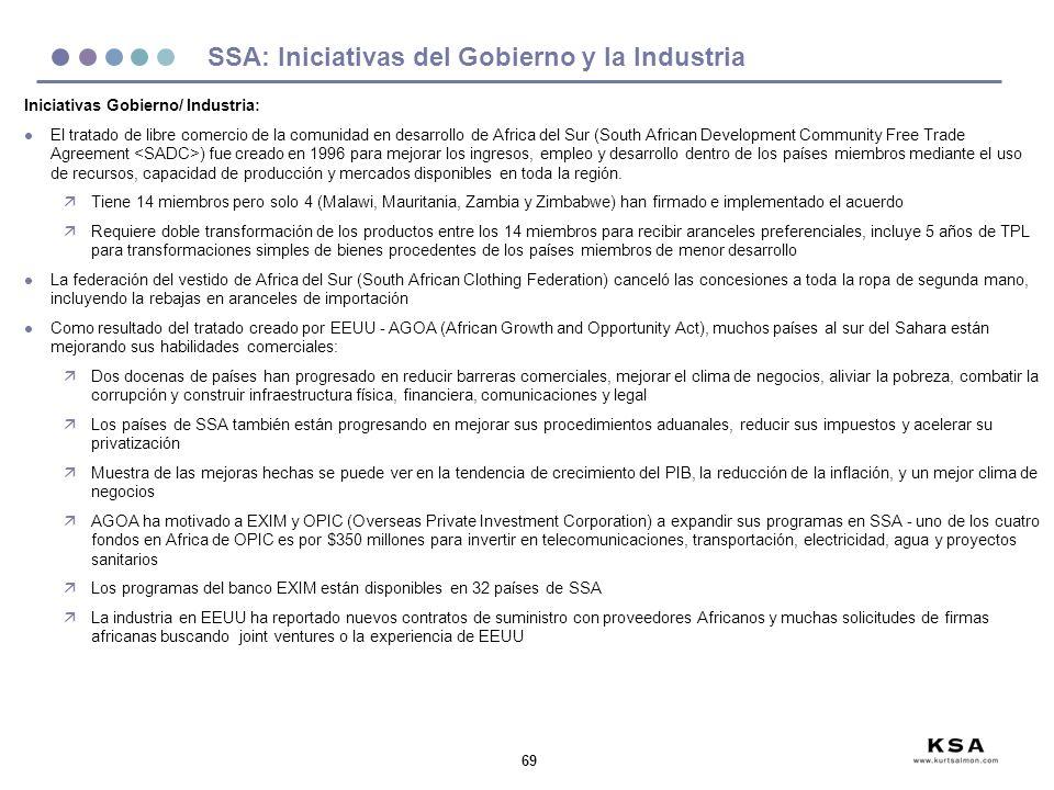 SSA: Iniciativas del Gobierno y la Industria