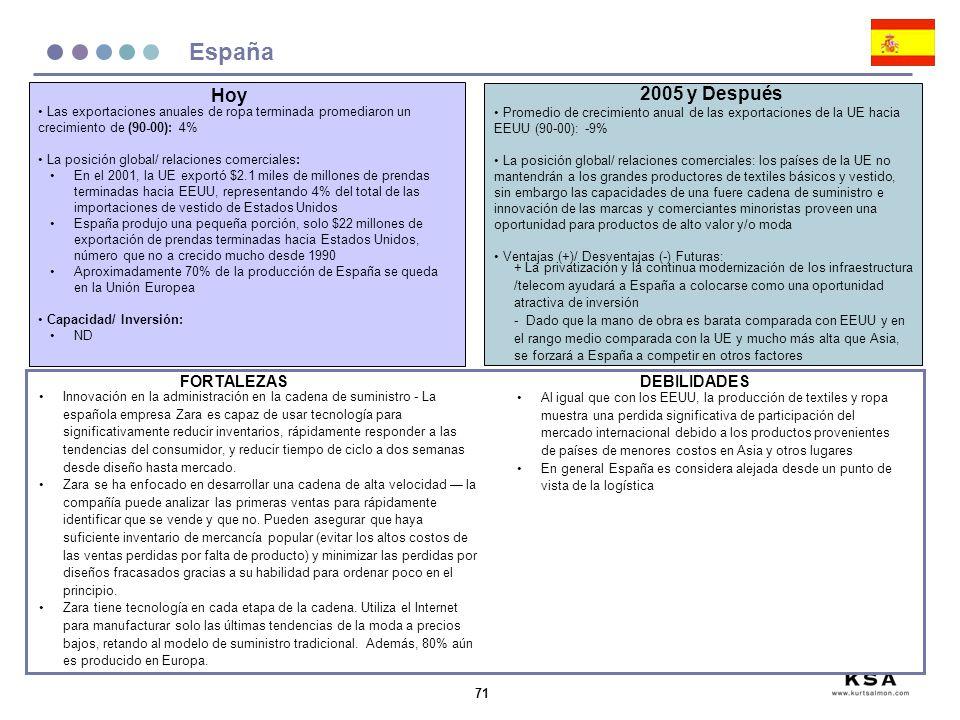 España Hoy 2005 y Después FORTALEZAS DEBILIDADES