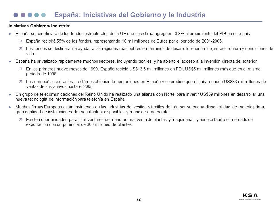 España: Iniciativas del Gobierno y la Industria