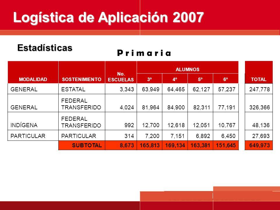Logística de Aplicación 2007