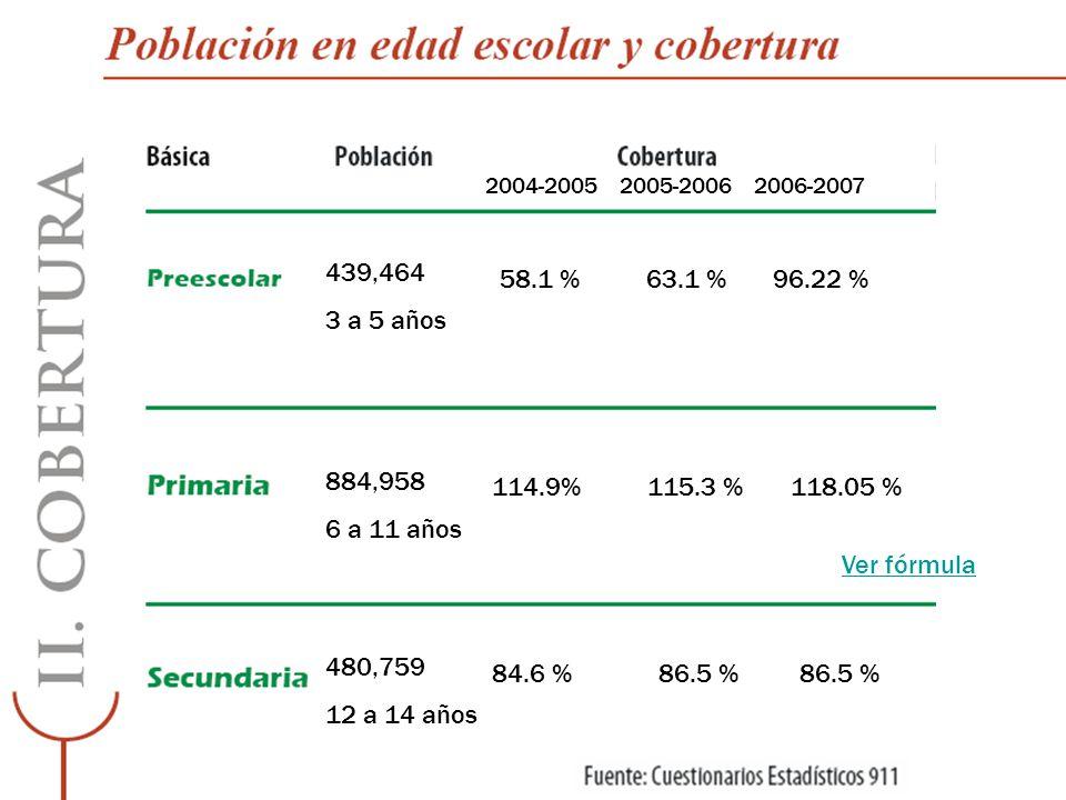 2004-2005 2005-2006 2006-2007 439,464. 3 a 5 años. 58.1 % 63.1 % 96.22 % 38.1 %