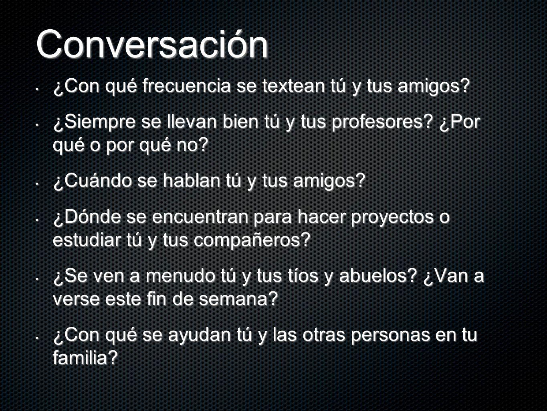 Conversación ¿Con qué frecuencia se textean tú y tus amigos
