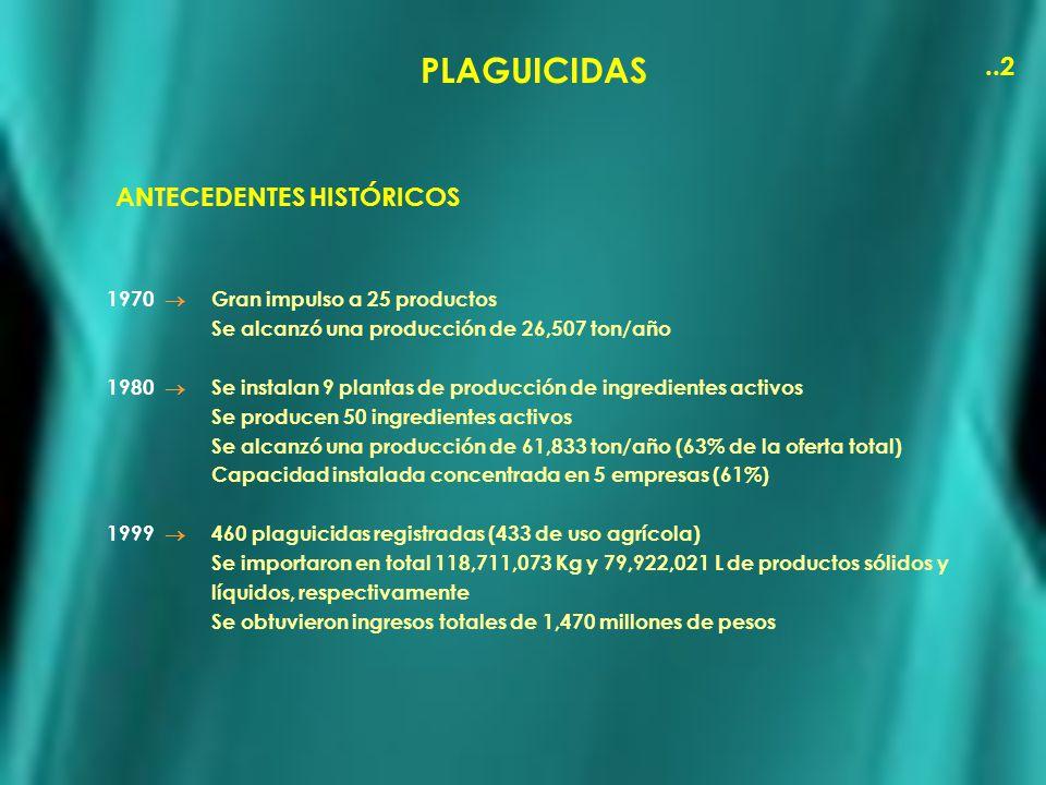 PLAGUICIDAS ..2 ANTECEDENTES HISTÓRICOS