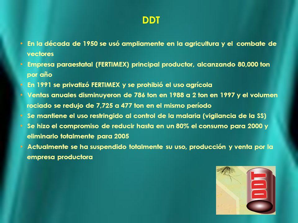 DDT En la década de 1950 se usó ampliamente en la agricultura y el combate de. vectores.