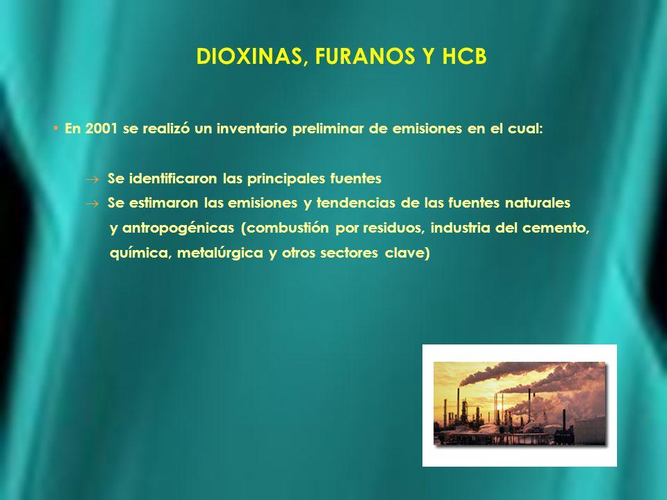 DIOXINAS, FURANOS Y HCB En 2001 se realizó un inventario preliminar de emisiones en el cual: Se identificaron las principales fuentes.