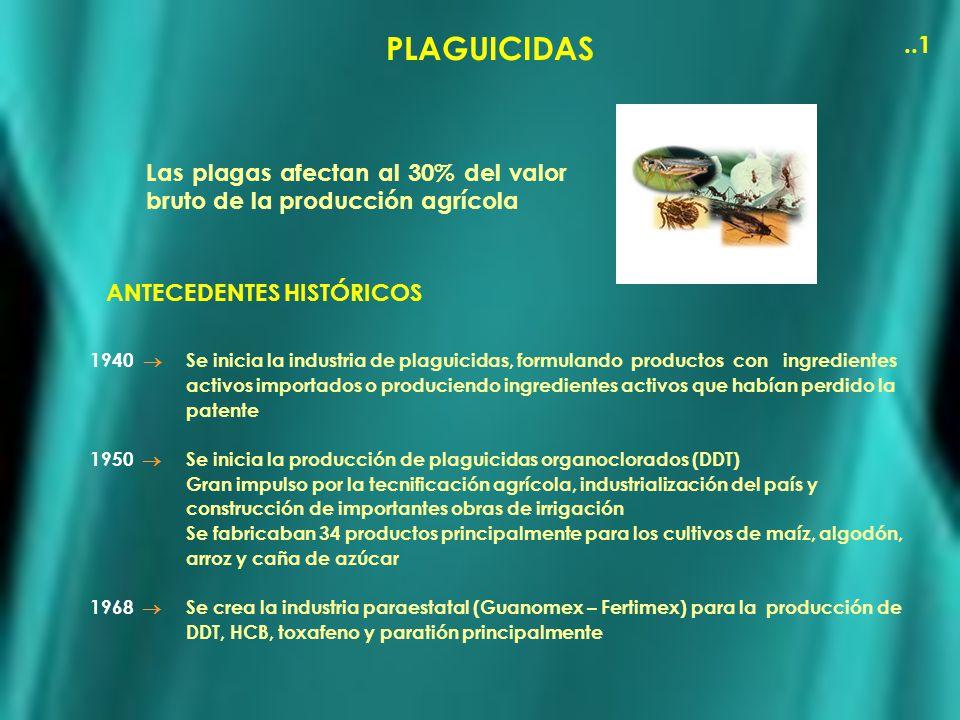PLAGUICIDAS. ..1. Las plagas afectan al 30% del valor bruto de la producción agrícola.