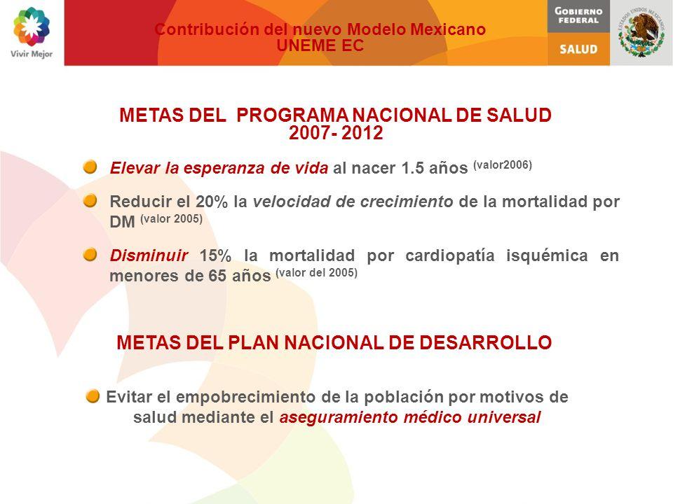 METAS DEL PROGRAMA NACIONAL DE SALUD 2007- 2012
