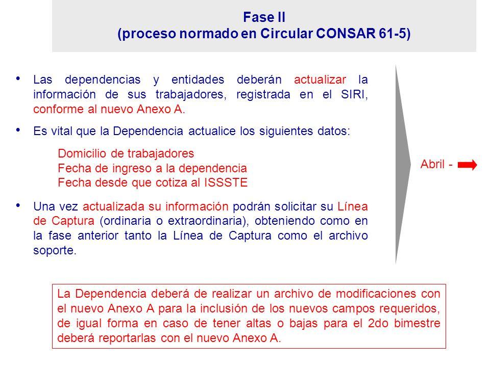 Fase II (proceso normado en Circular CONSAR 61-5)