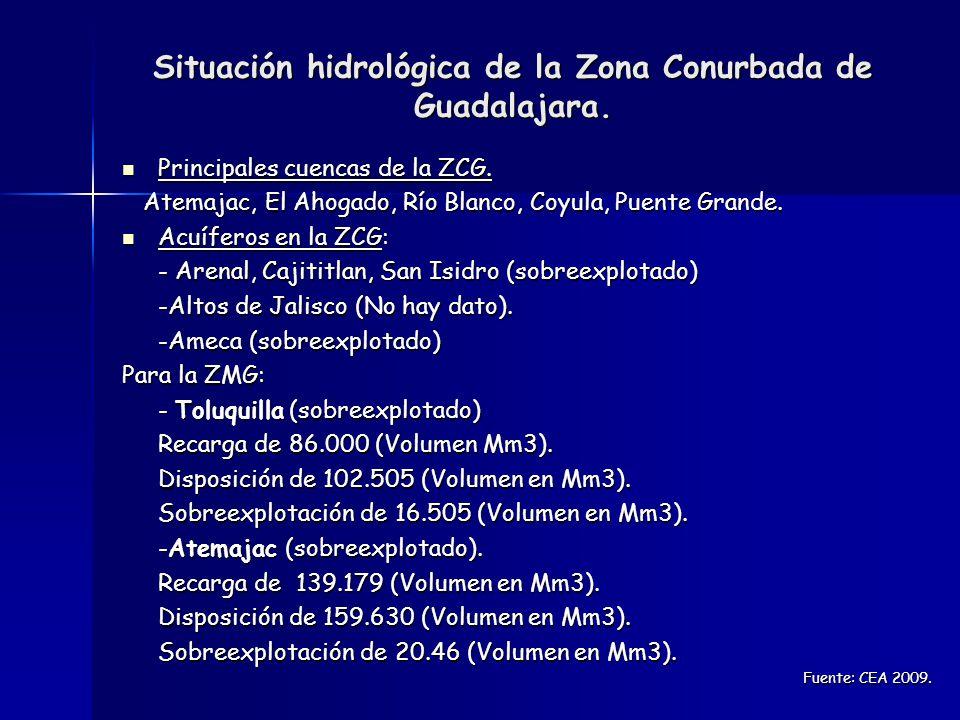 Situación hidrológica de la Zona Conurbada de Guadalajara.