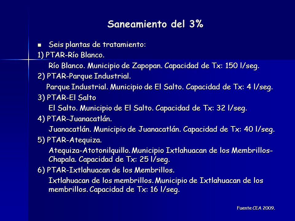 Saneamiento del 3% Seis plantas de tratamiento: 1) PTAR-Río Blanco.