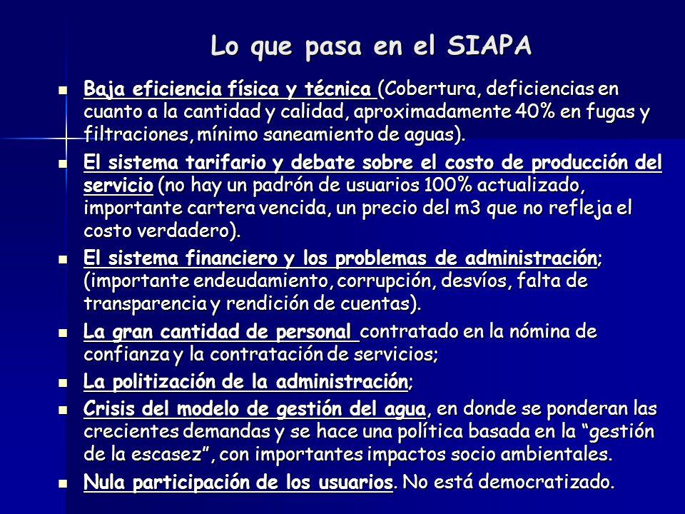 Lo que pasa en el SIAPA