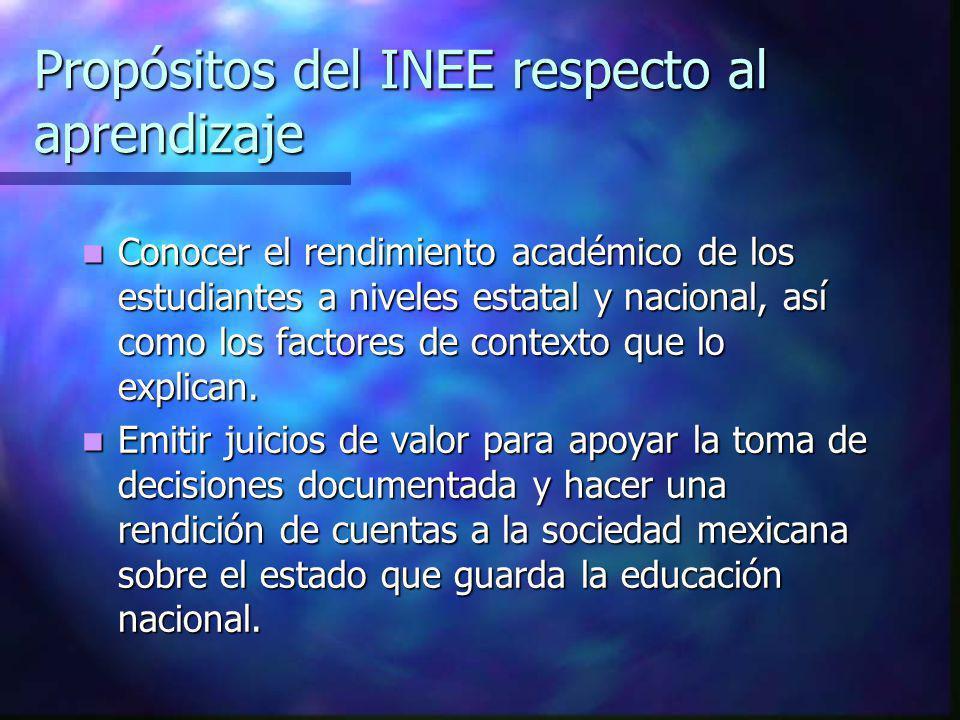 Propósitos del INEE respecto al aprendizaje