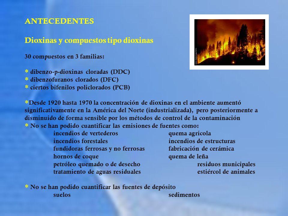 Dioxinas y compuestos tipo dioxinas