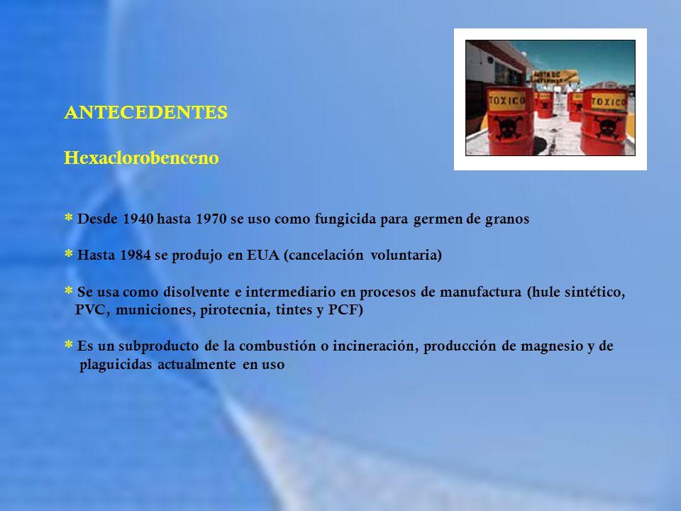 ANTECEDENTES Hexaclorobenceno