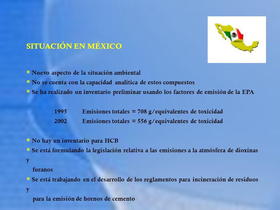 SITUACIÓN EN MÉXICO Nuevo aspecto de la situación ambiental