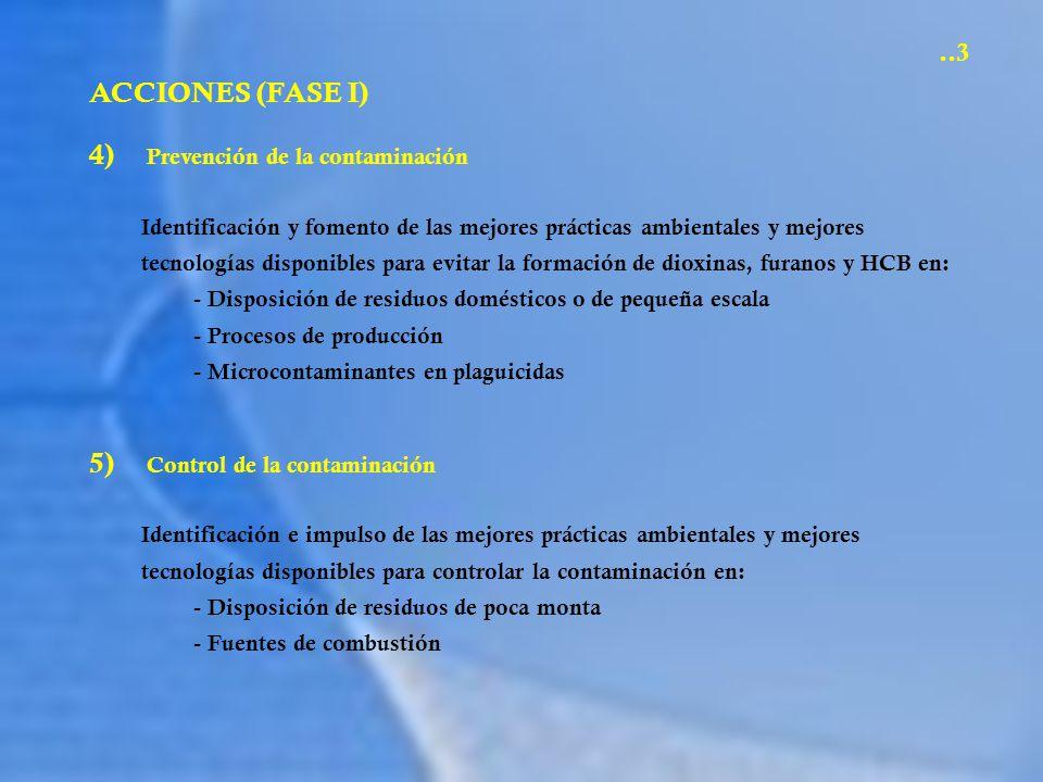 4) Prevención de la contaminación