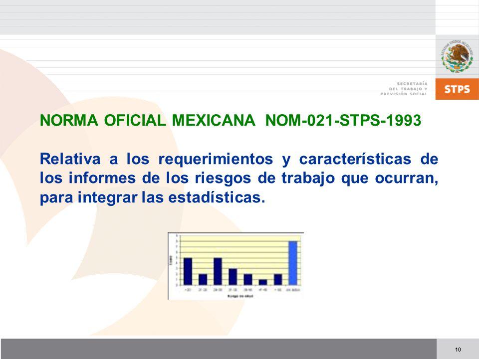 NORMA OFICIAL MEXICANA NOM-021-STPS-1993