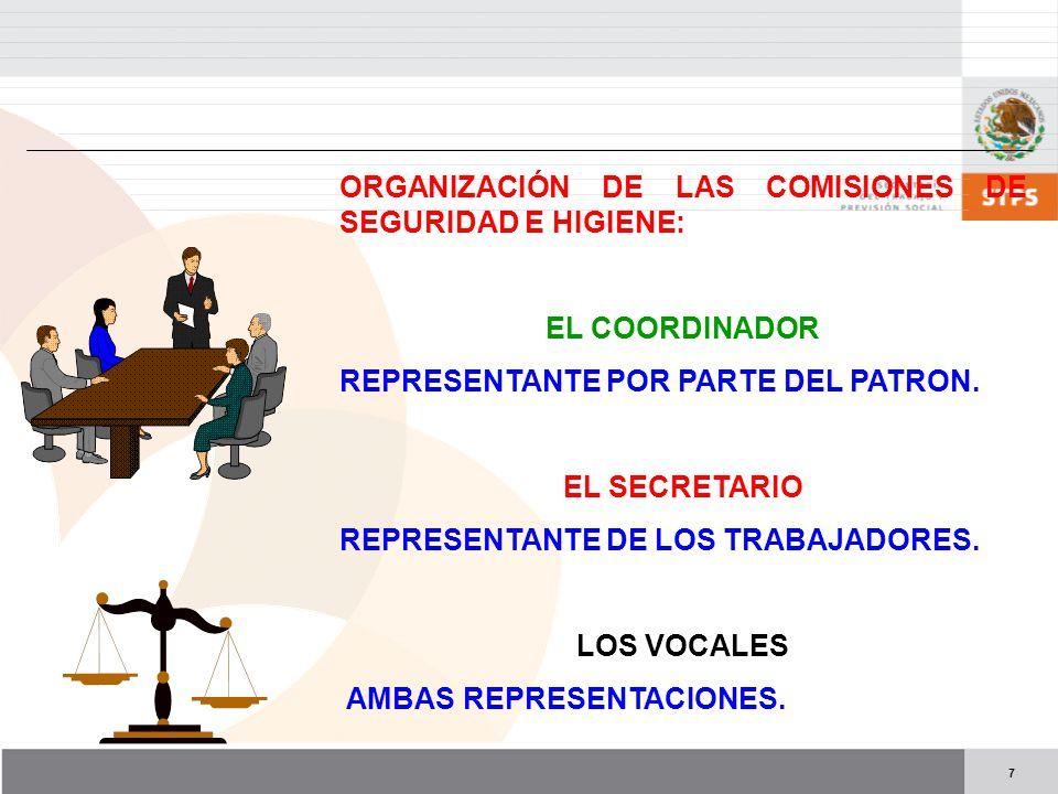 ORGANIZACIÓN DE LAS COMISIONES DE SEGURIDAD E HIGIENE: