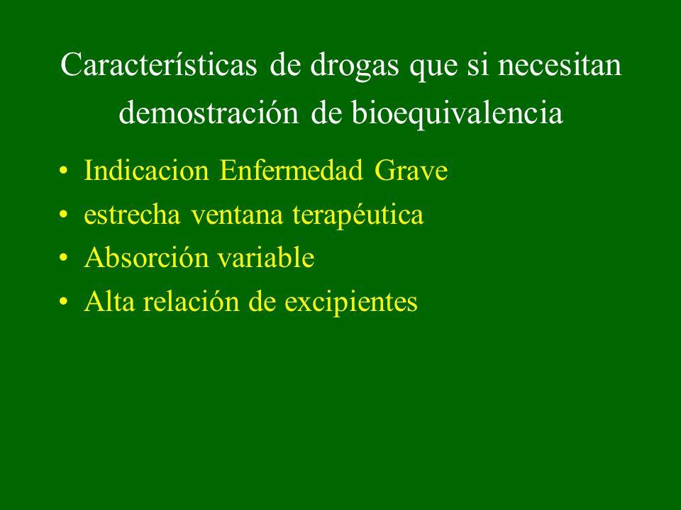 Características de drogas que si necesitan demostración de bioequivalencia
