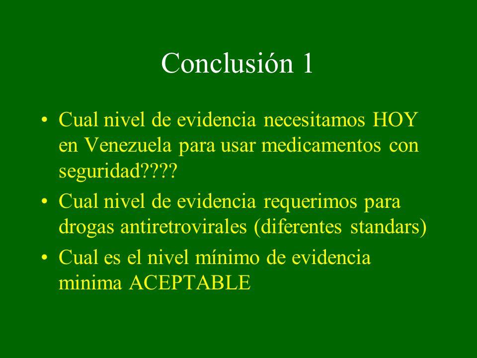 Conclusión 1 Cual nivel de evidencia necesitamos HOY en Venezuela para usar medicamentos con seguridad