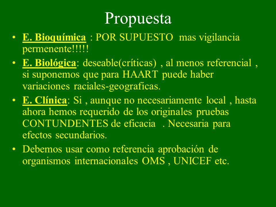 Propuesta E. Bioquímica : POR SUPUESTO mas vigilancia permenente!!!!!