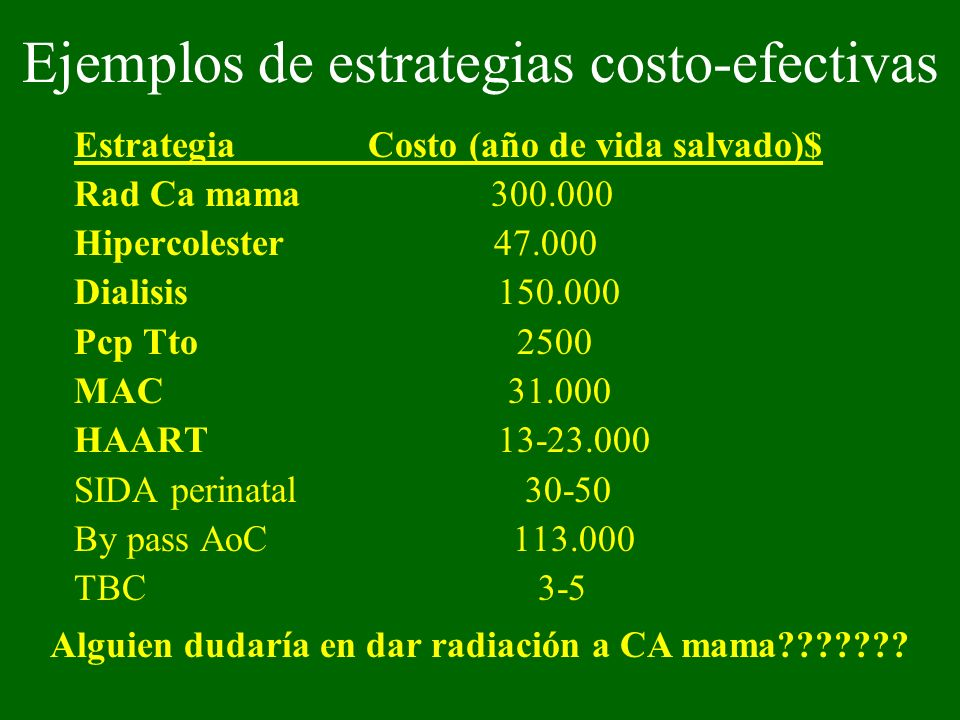 Ejemplos de estrategias costo-efectivas