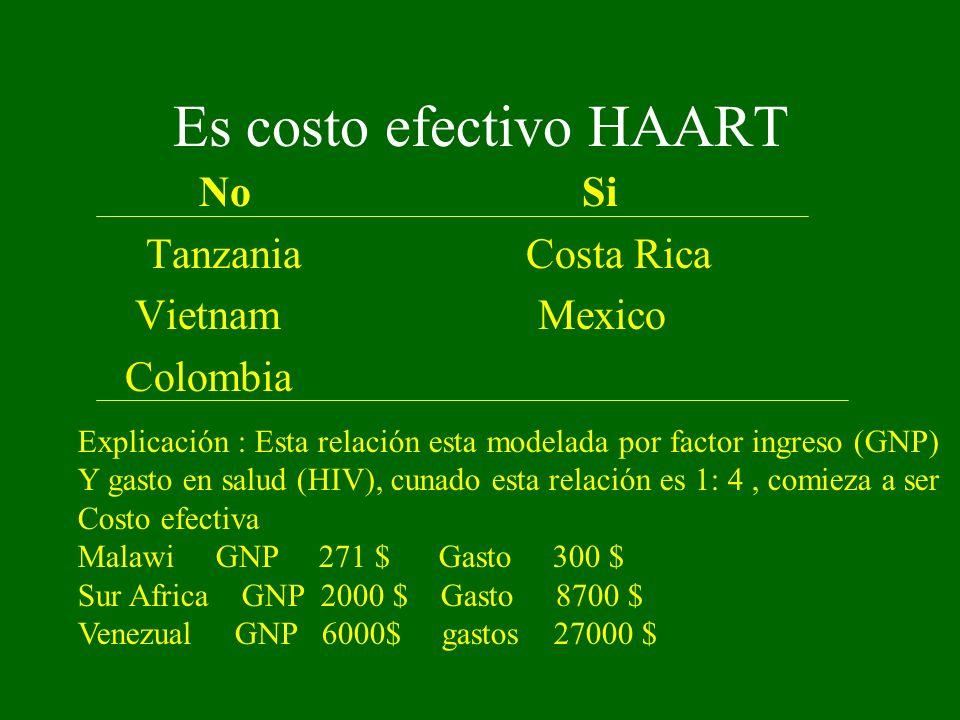 Es costo efectivo HAART