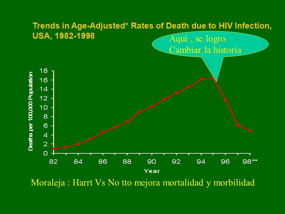 Moraleja : Harrt Vs No tto mejora mortalidad y morbilidad