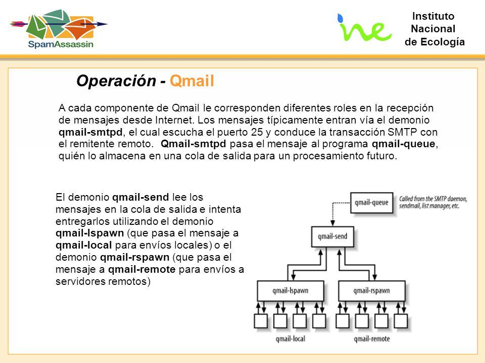 Operación - Qmail