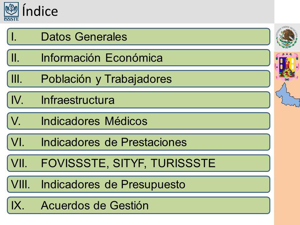 Índice I. Datos Generales II. Información Económica