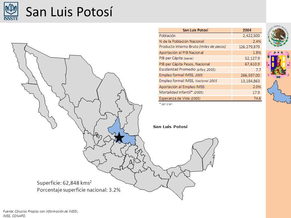San Luis Potosí Superficie: 62,848 kms2