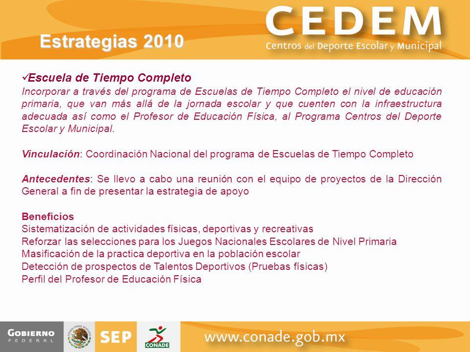 Estrategias 2010 Escuela de Tiempo Completo