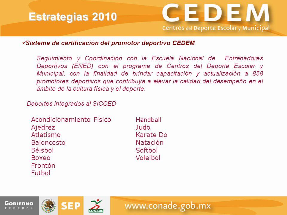 Estrategias 2010 Sistema de certificación del promotor deportivo CEDEM