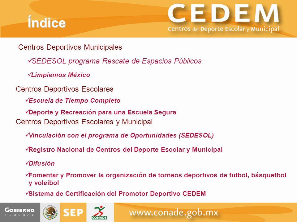 Índice Centros Deportivos Municipales