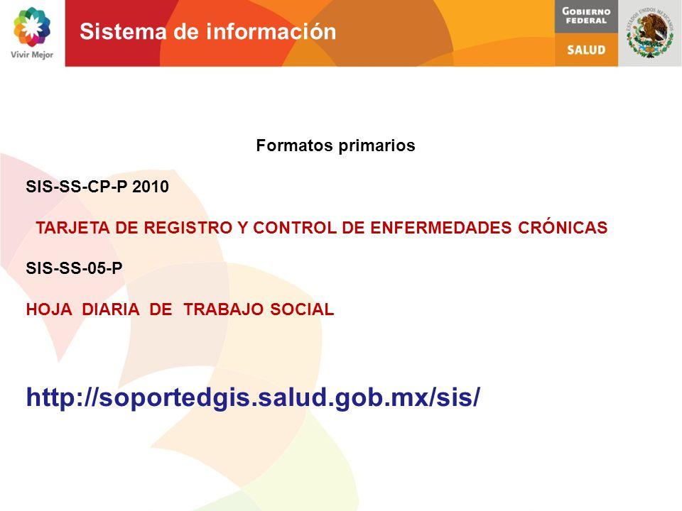 http://soportedgis.salud.gob.mx/sis/ Sistema de información