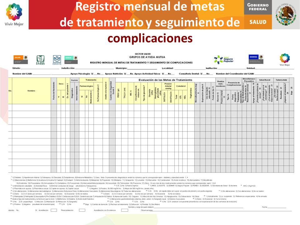 Registro mensual de metas de tratamiento y seguimiento de complicaciones