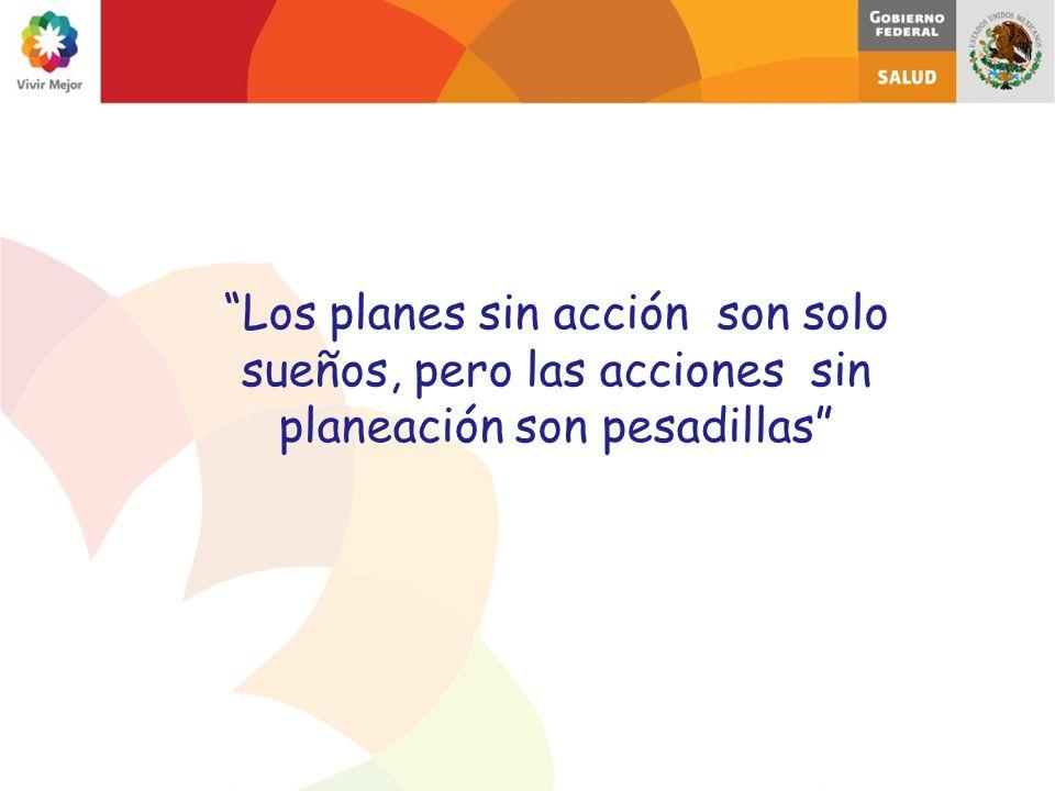 Los planes sin acción son solo sueños, pero las acciones sin planeación son pesadillas