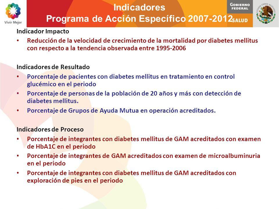 Indicadores Programa de Acción Específico 2007-2012
