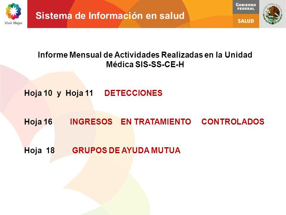 Sistema de Información en salud