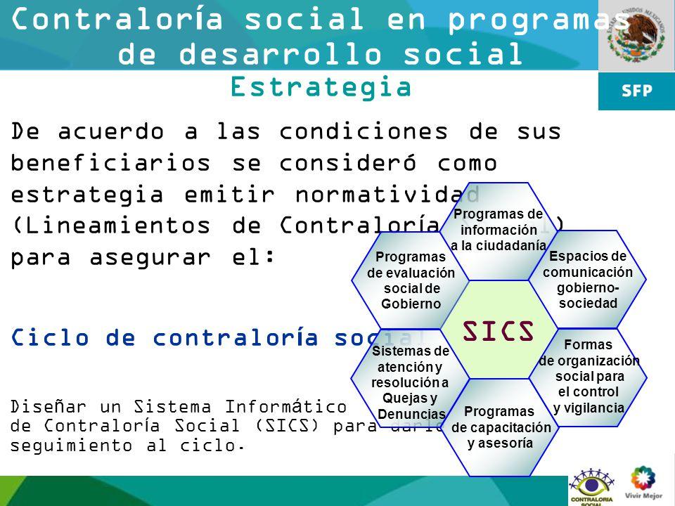 Contraloría social en programas de desarrollo social Estrategia