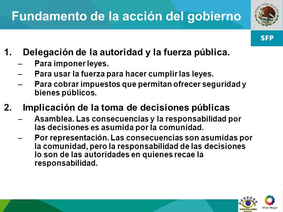 Fundamento de la acción del gobierno