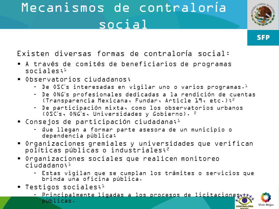 Mecanismos de contraloría social