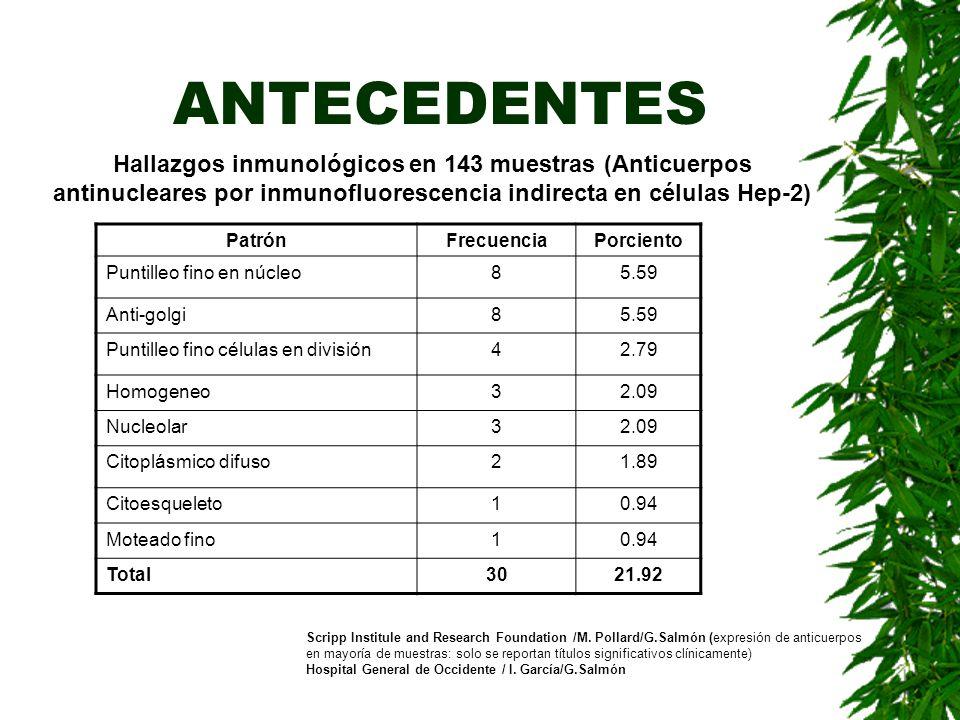 ANTECEDENTES Hallazgos inmunológicos en 143 muestras (Anticuerpos antinucleares por inmunofluorescencia indirecta en células Hep-2)