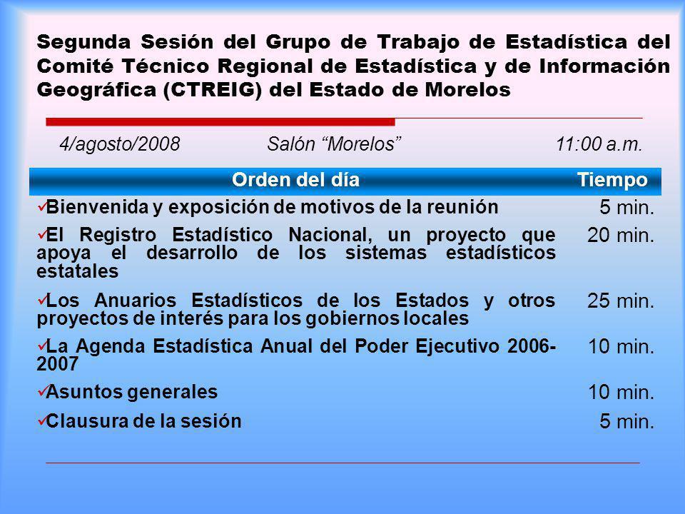 4/agosto/2008 Salón Morelos 11:00 a.m.