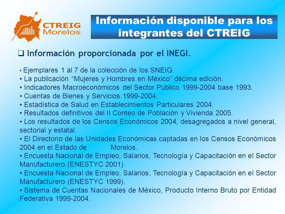 Información disponible para los integrantes del CTREIG