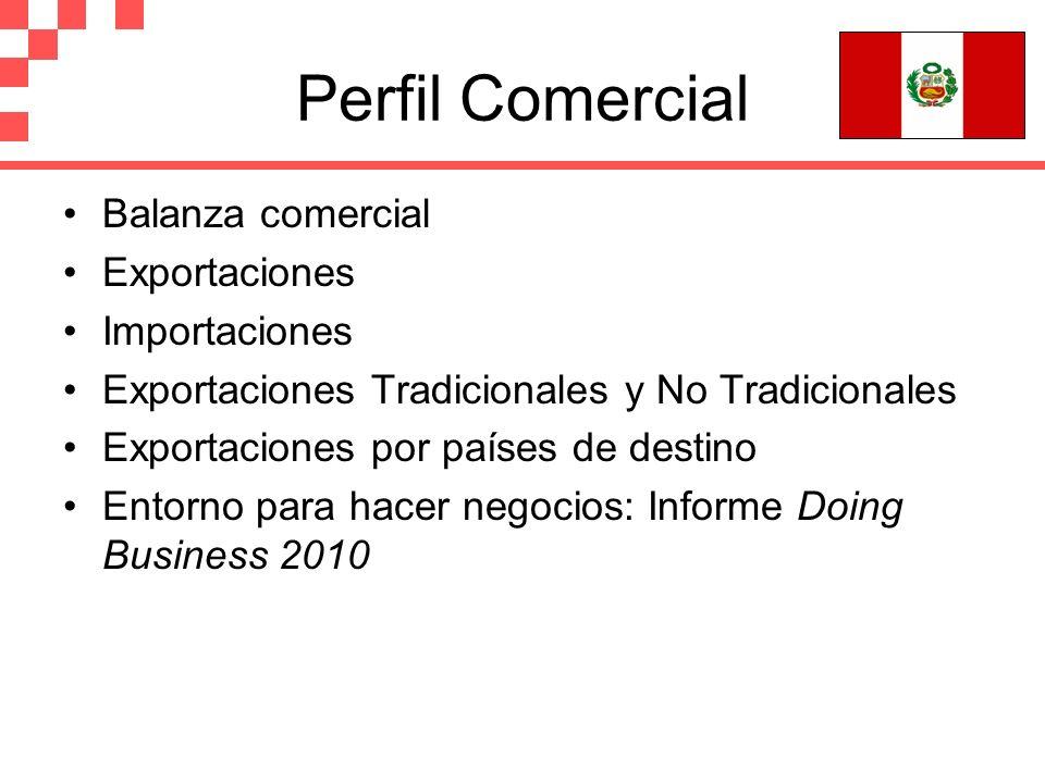 Perfil Comercial Balanza comercial Exportaciones Importaciones
