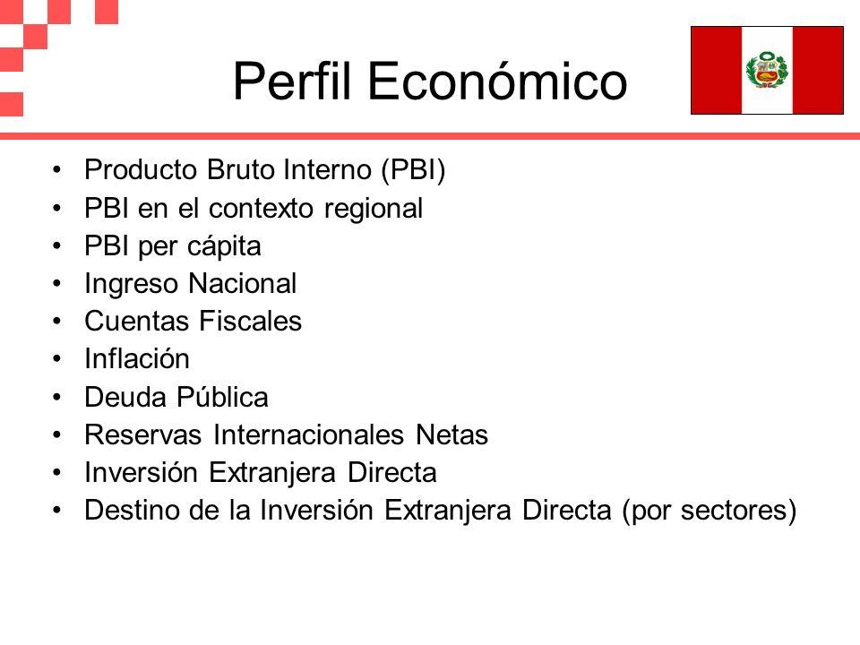 Perfil Económico Producto Bruto Interno (PBI)