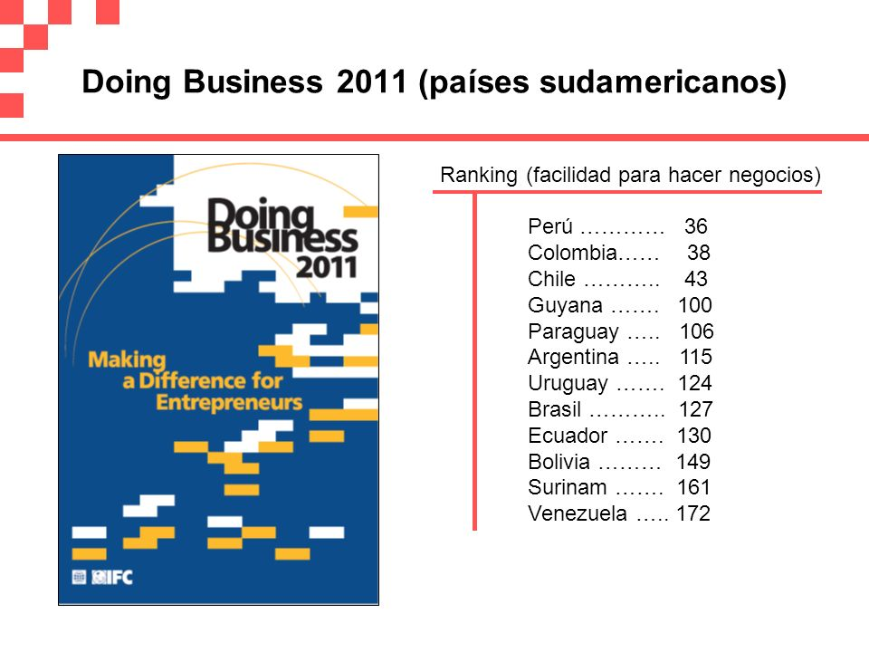 Doing Business 2011 (países sudamericanos)