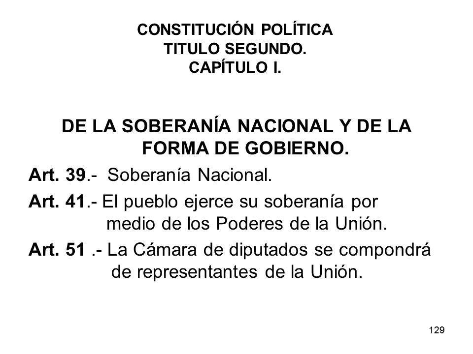 CONSTITUCIÓN POLÍTICA TITULO SEGUNDO. CAPÍTULO I.