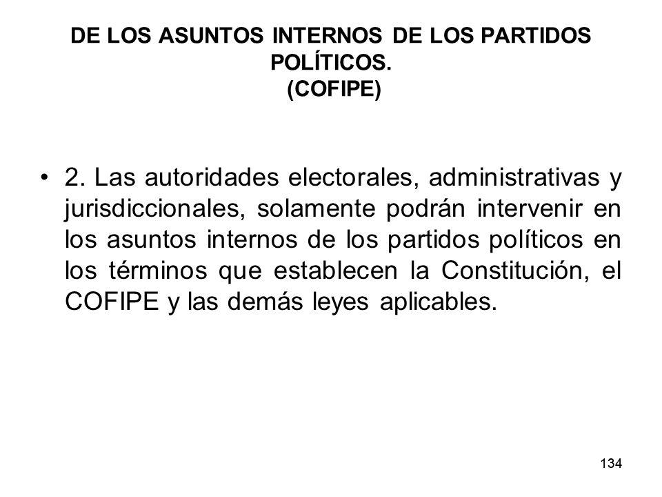 DE LOS ASUNTOS INTERNOS DE LOS PARTIDOS POLÍTICOS. (COFIPE)